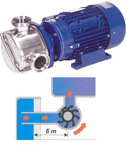 Pompa elettrica a ventola EP MINI - con ventola flessibile