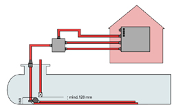 Tank Heater TH 383 - For Tanks  From 15 m³ Up To 60 m³