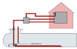 Tankelement TH 383, för tanks från 15 m³ till 60 m³