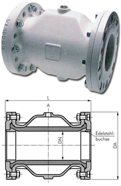 Pinch - pn. with flange DIN 2632 - aluminum - up to 6 bar