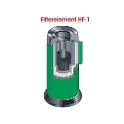 Haute performance filtre éléments - Série HF-1 - huile de classe 1