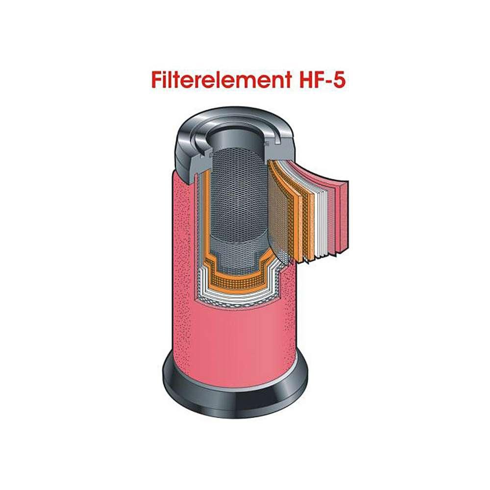 Hochleistungsfilterelement - Serie HF-5 - Öl Klasse 2