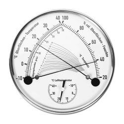 Taupunktmessgerät - DEW - analog - für Temperatur, Feuchte und Taupunkt - magnet