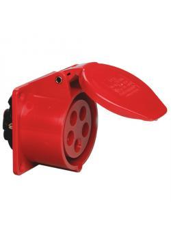 SIROX® CEE-Anbaudose - 5-polig - Nennspannung 400 V - Nennstrom 16 bzw. 32 A - Schutzart IP 44 - Flanschmaß 70 x 70 bzw. 75 x 75 mm