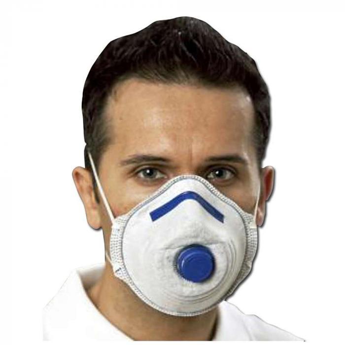 Mask Mask Mask Odor Odor Odor Odor Mask Mask Odor Odor